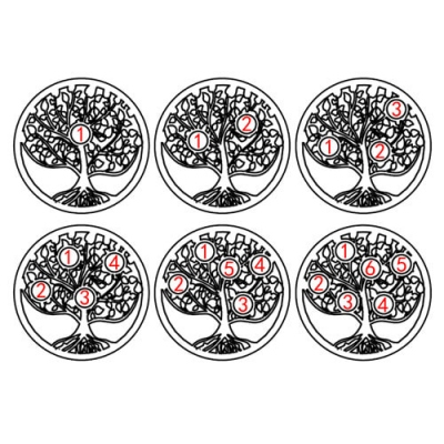 Sterling Silver Precious Birthstones Family Tree Ring